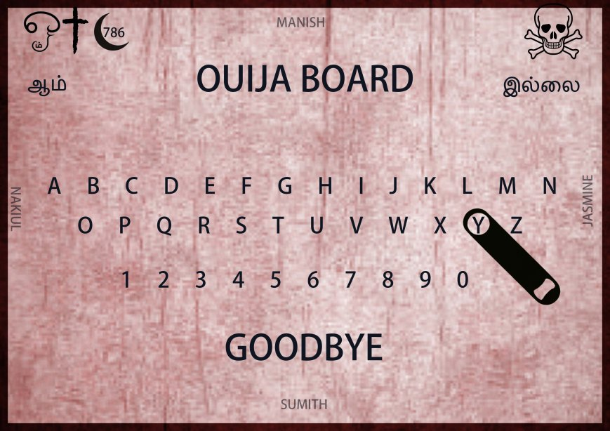 Ouija board for story